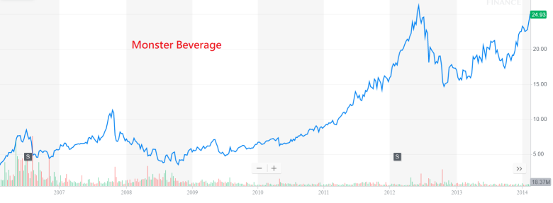 monster-beverage.png
